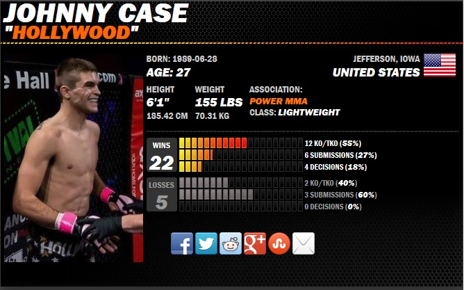 ufc-fighter-johnny-hollywood-case