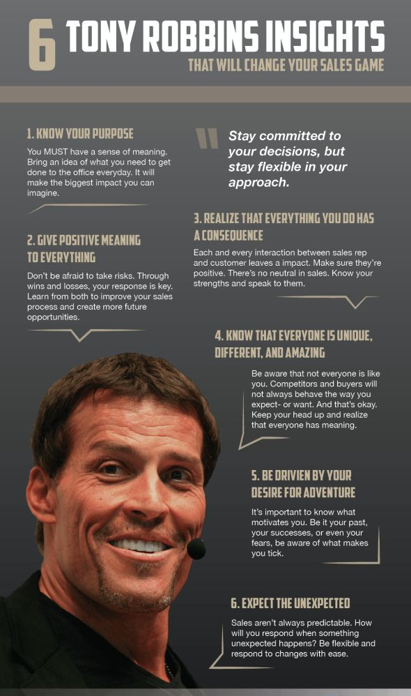 problems-solutions-ton-robbins-infographic